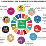 El Consejo de Participación Infantil y Adolescente elabora un cartel con el Decálogo en tiempos de desconfinamiento